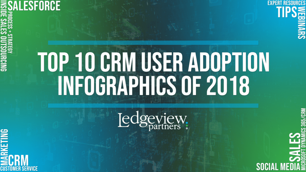 Infographics from Ledgeview Partners - Top 10 Popular Posts