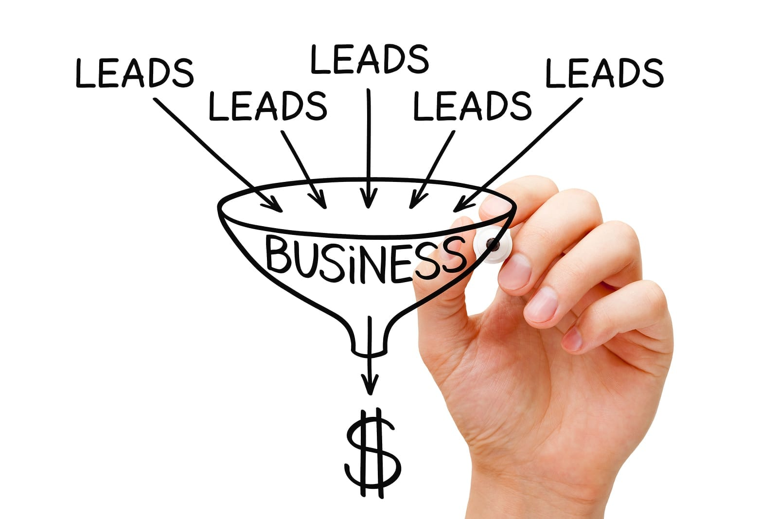 Lead Scoring with Marketing Automation