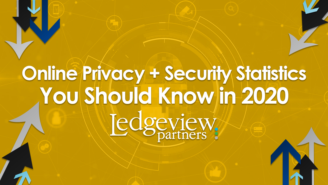 Online Privacy and Security Statistics