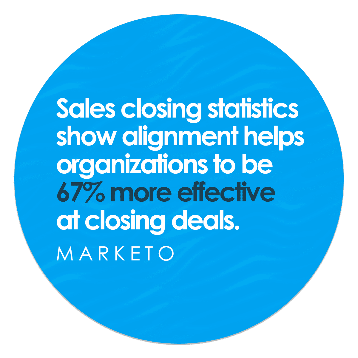 Achieve Sales & Marketing Alignment