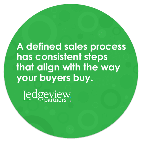 Craft an effective sales process