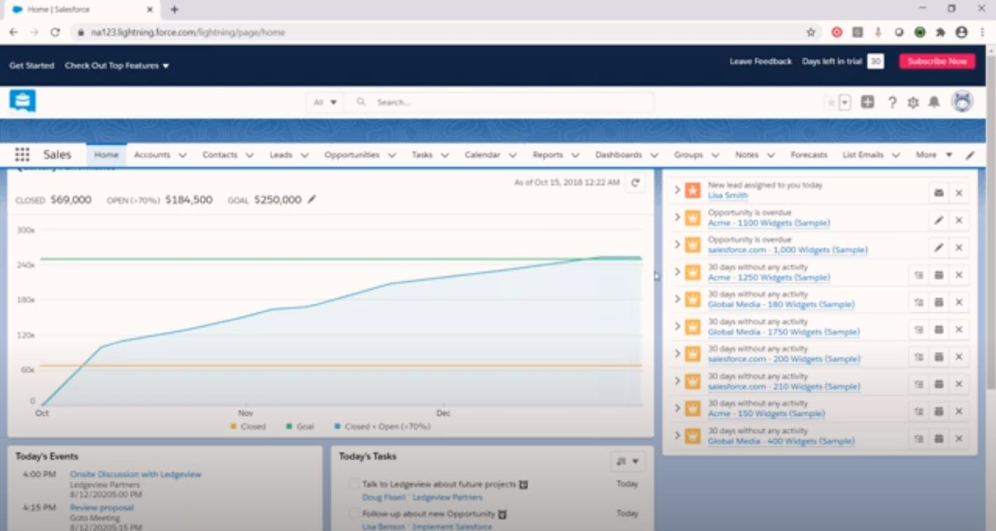 How to Plan for Your Week in Salesforce Sales Cloud and Manage Leads