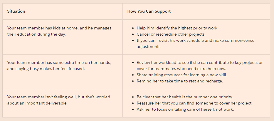 Bring Empathy to Your Leadership Practices